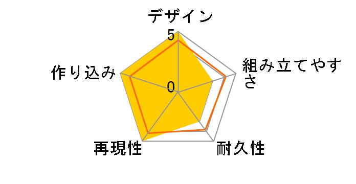 艦隊これくしょん -艦これ- 1/35 妖精さんと25mm三連装機銃