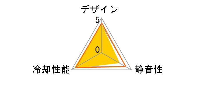 MasterFan MF120R RGB R4-C1DS-20PC-R1