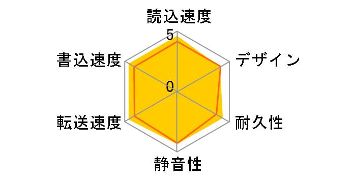 HDV-SAM4.0U3-BKA [ブラック]