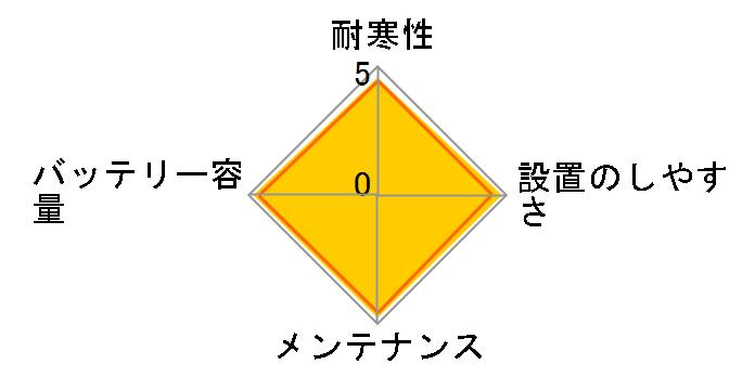 カオス N-M65/A3
