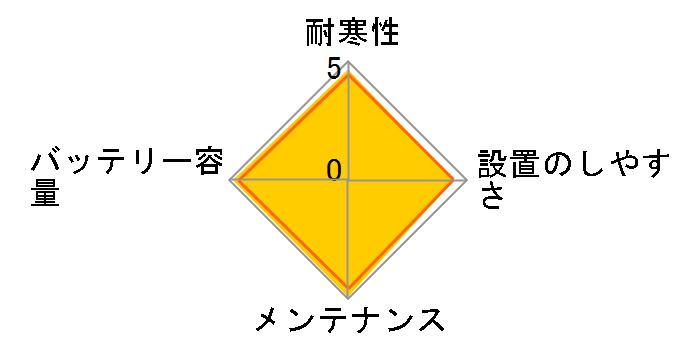 カオス N-Q100/A3