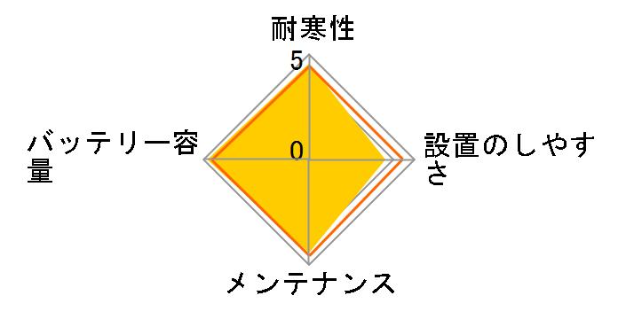 カオス N-S115/A3