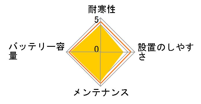 カオス N-T115/A3