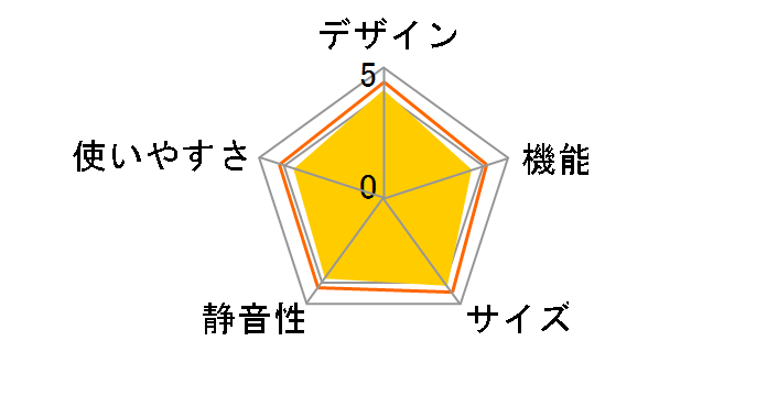 JF-NU102B