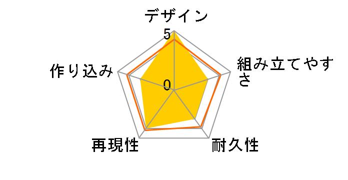 HGUC 1/144 グスタフ・カール(ユニコーンVer.)