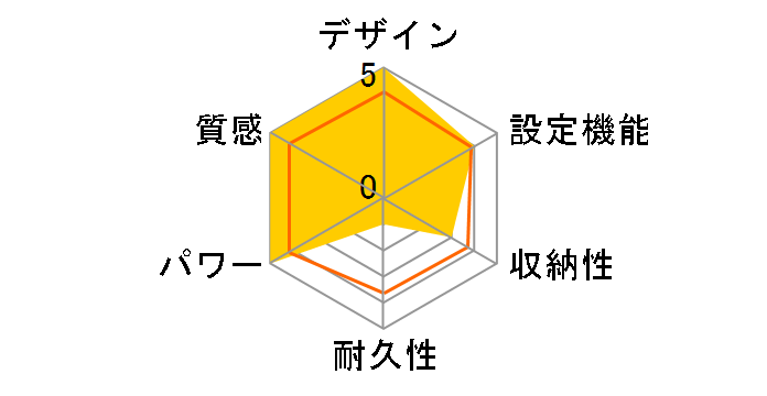 YC-Y30Y