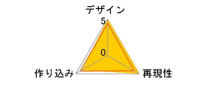 figma セイバー/アルトリア・ペンドラゴン〔オルタ〕新宿ver.