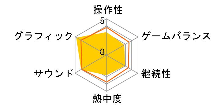 レッド・デッド・リデンプション2 [通常版] [PS4]