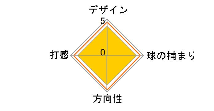 SIGMA2 TYNE 4 PP58 ミッドサイズグリップ パター [34インチ]