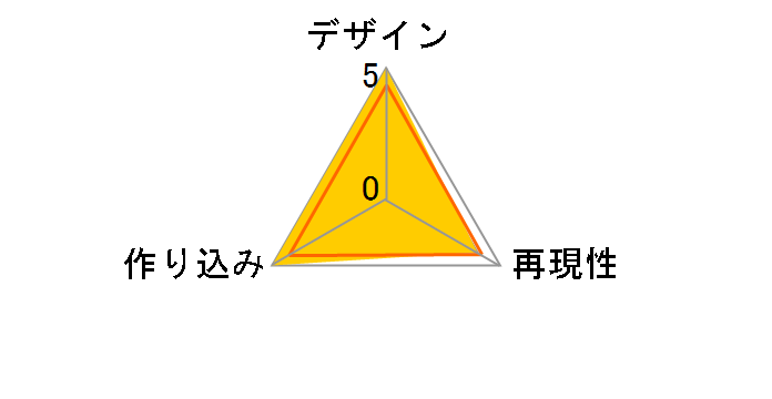 Fate/kaleid liner プリズマ☆イリヤ ツヴァイ ヘルツ! 1/8 クロエ ビーストstyle