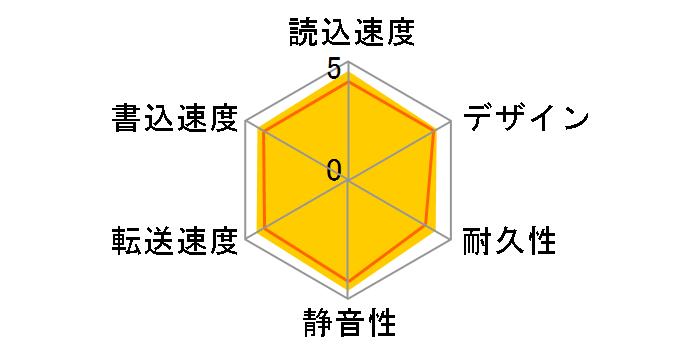 HD-EDS4.0U3-BA [ブラック]