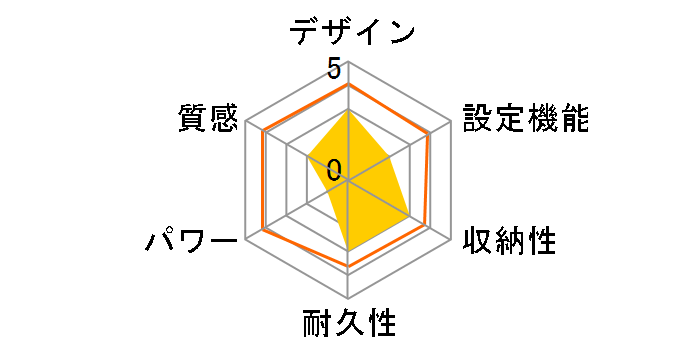 HCM-1105FL