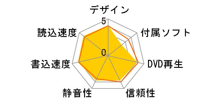 GH24NSD5 WH BLH [ホワイト]