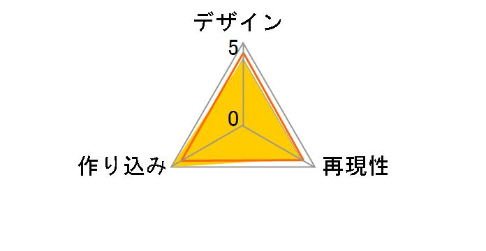 ねんどろいど バズ・ライトイヤー DX Ver.