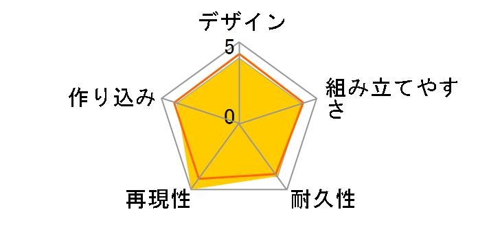 ミニ四駆特別企画 アバンテJr. 30周年スペシャルキット 95474