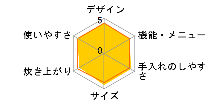 極め炊き NP-GJ05