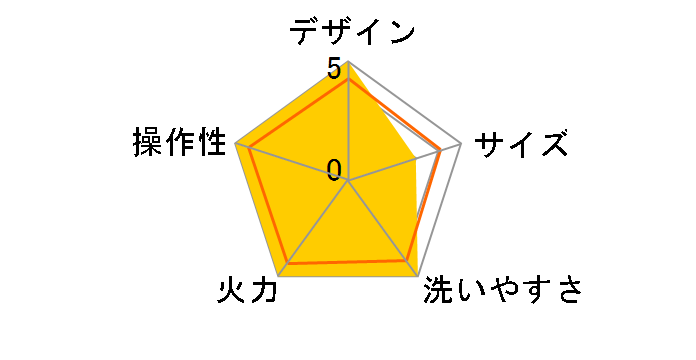YHE-B1301