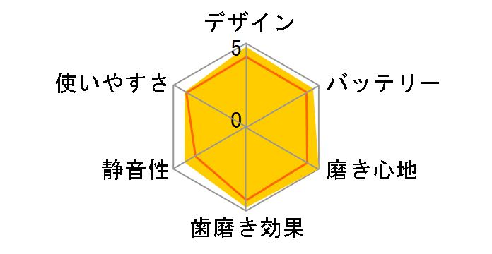 ソニッケアー ヘルシーホワイト HX6753/32
