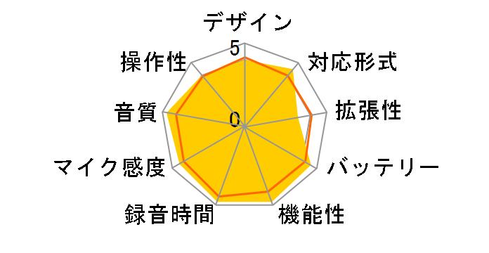 PCM-D10
