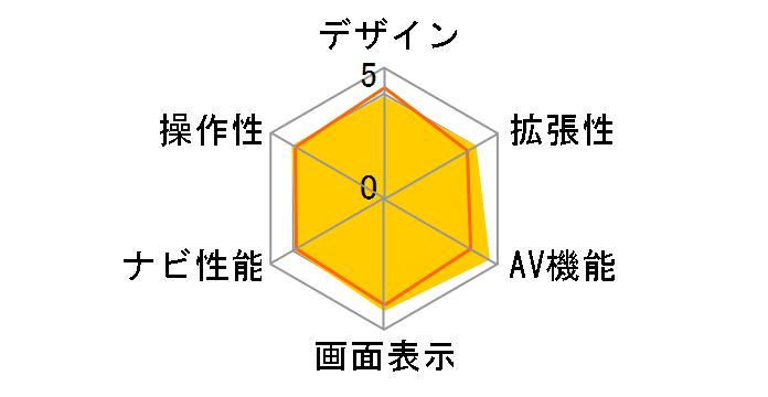 彩速ナビ MDV-S706