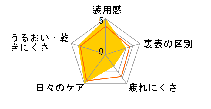メダリストワンデープラス maxi box [90枚入り ×4箱]