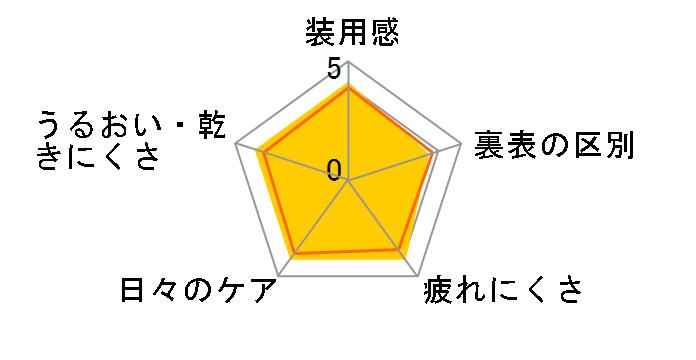 メダリスト�U [6枚入り ×2箱]