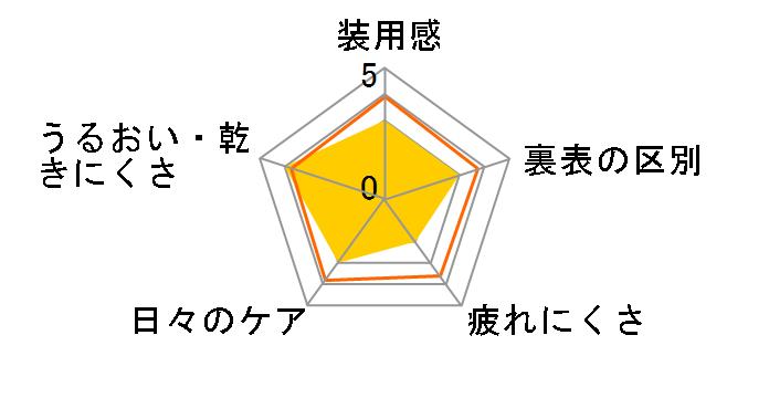 メダリスト�U [6枚入り ×4箱]