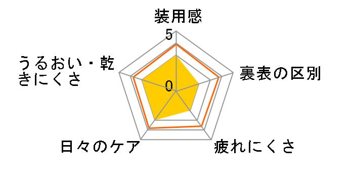 メニコン 2ウィーク プレミオ [6枚入り ×4箱]