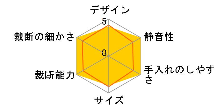 SHR-10M