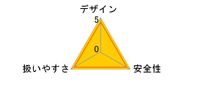 TD155DRFX [青]