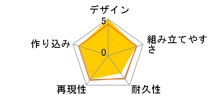 ゾイド 1/72 RZ-041 ライガーゼロシュナイダー マーキングプラスVer.