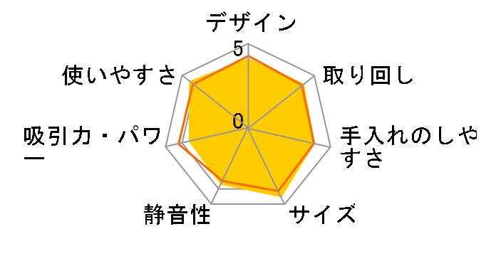 ラクかるスティック PV-BFL1