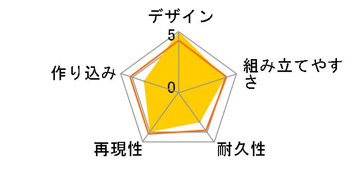 ミニ四駆特別企画 マンタレイMk.II ホワイトスペシャル 95462