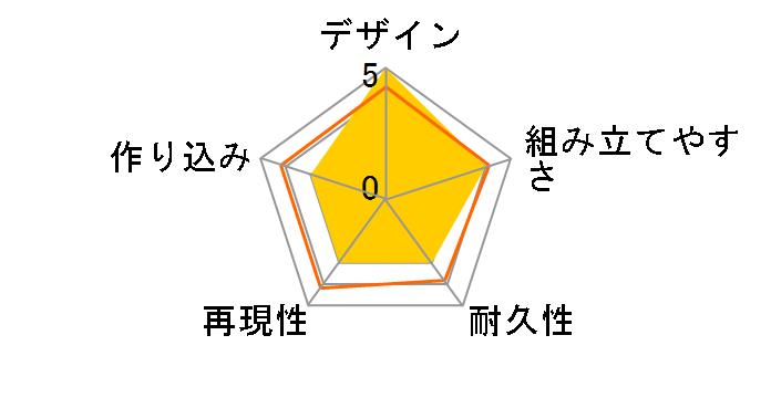 1/32 ミニ四駆REVシリーズ No.14 マッハフレーム (FM-Aシャーシ) 18714