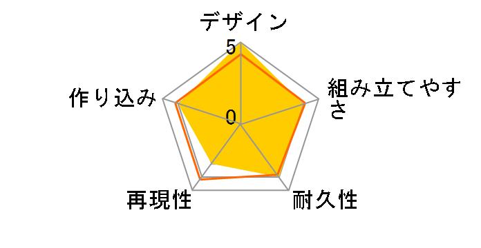 1/32 ミニ四駆REVシリーズ No.15 カッパーファング (FM-Aシャーシ) 18715