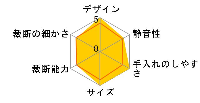 SHR-X205B