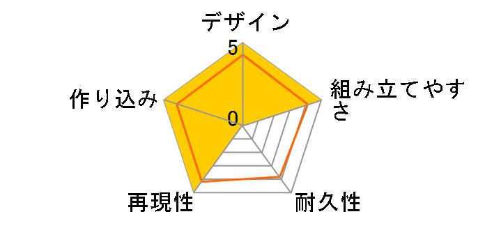 HG 1/144 シャア専用ザクII 赤い彗星Ver.