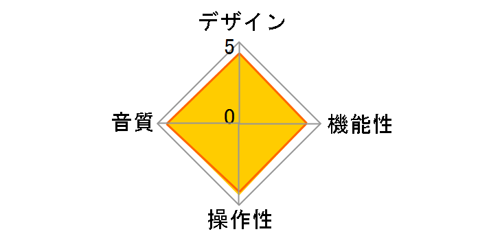 FIO-K3