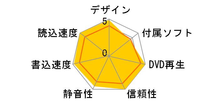BDR-S12J-BK [ピアノブラック]