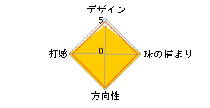ストローク ラボ ONE パター [33インチ]