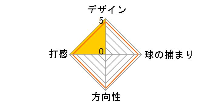 ストローク ラボ SEVEN パター レディース [32インチ]