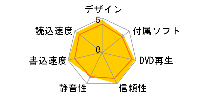 BDR-XS07B-UHD [マットブラック]