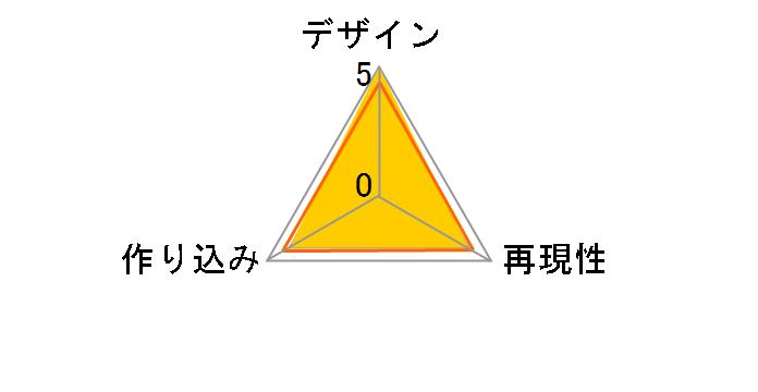 ドラゴンボールギャルズ 人造人間21号 変身Ver.