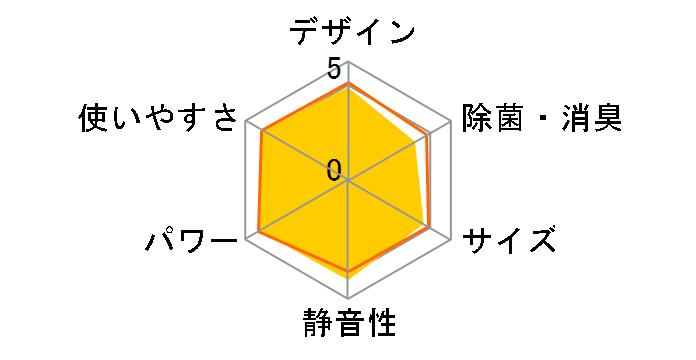 霧ヶ峰 MSZ-GE2219