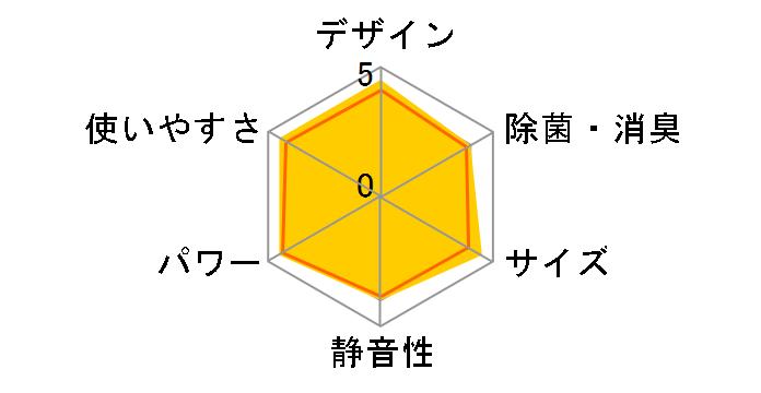 霧ヶ峰 MSZ-GE2819