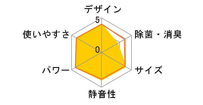 霧ヶ峰 MSZ-GE4019S