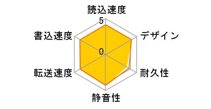 HDCZ-UTL4KB