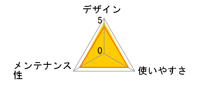 ネコのトイレ フルカバー P-NE-500-F [くろ]