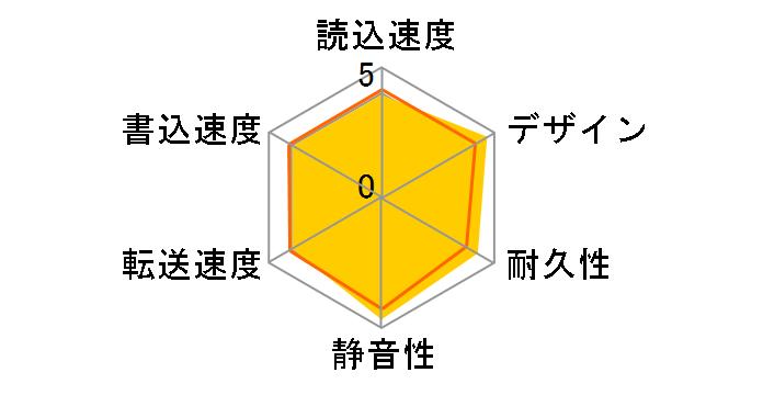 HD-PGF2.0U3-BBKA [ブラック]