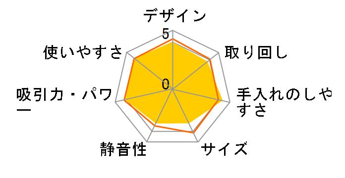 ルンバi7+ i755060